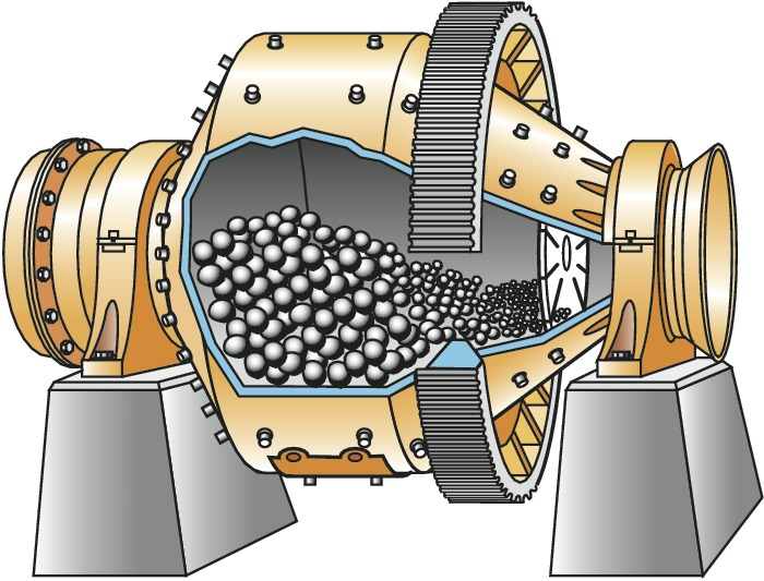 how many types of ball mill do you know Don't attempt to construct a ball mill if you do not know how to safely operate power tools like a drill or saw materials & tools note : if you are clever, you can substitute most of these materials with other household items or things you may find in dumpsters.